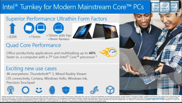 intel turnkey pcs core