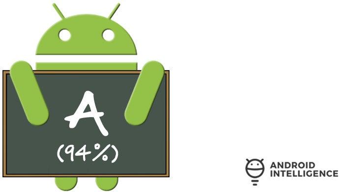 Android Oreo Upgrade: Google