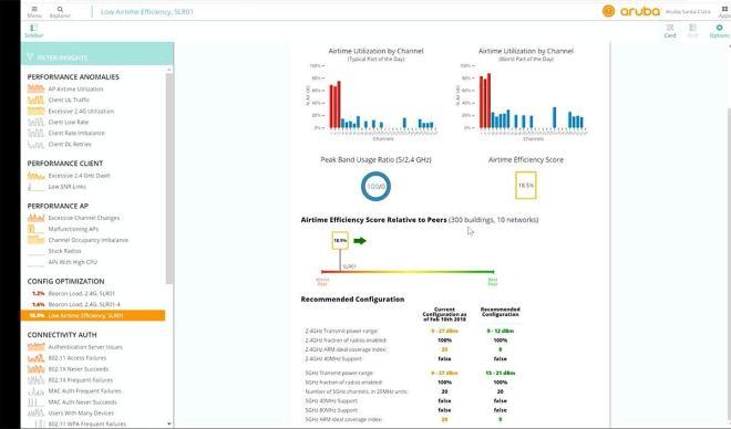 Aruba netinsight wifi management tool