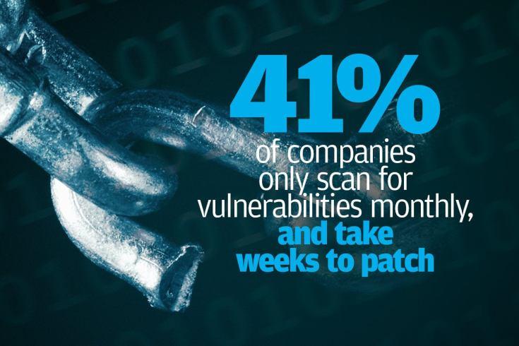 3 scan for vulnerabilities