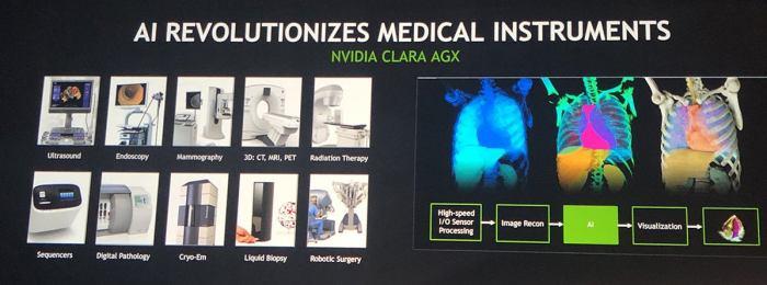 nvidia medical imaging artificial intelligence