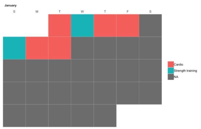 color-coded calendar