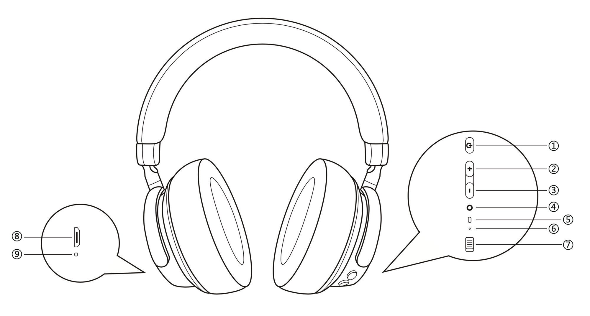 Taotronics Tt Bh046 Noise Cancelling Headphone Review
