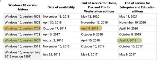 End of support looms for Windows 10 versions 1607 and 1709