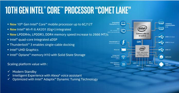 Intel comet lake clean overview