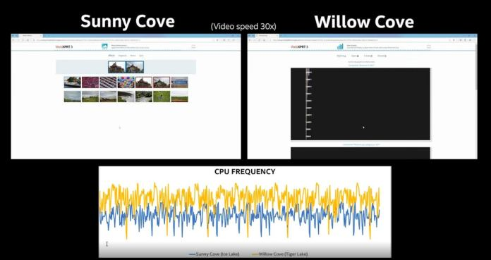 intel sunny cove v willow cove webxprt