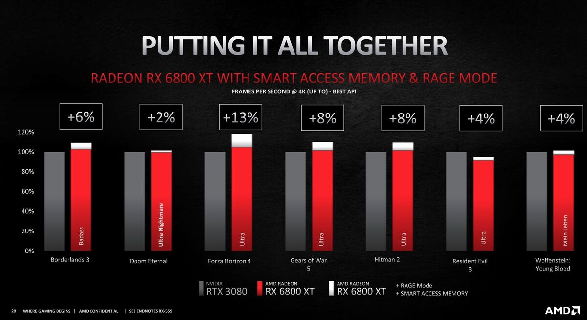amd smart access memory and rage