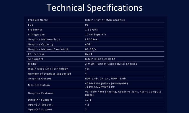 iris xe max технические характеристики