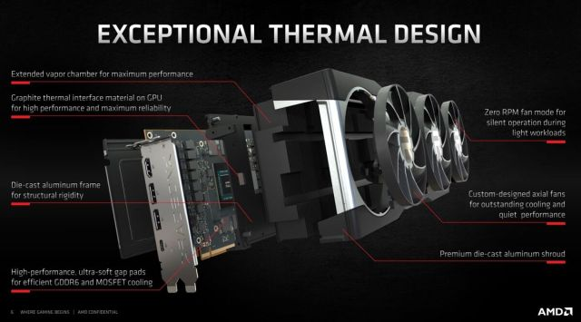 дизайн графического процессора
