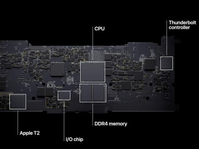m1 system on chip