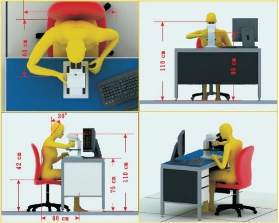 人因工程工作姿勢圖例