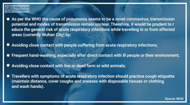 coronavirus, coronavirus outbreak in China, things to know before travelling to China, Indian Express, Indian Express news