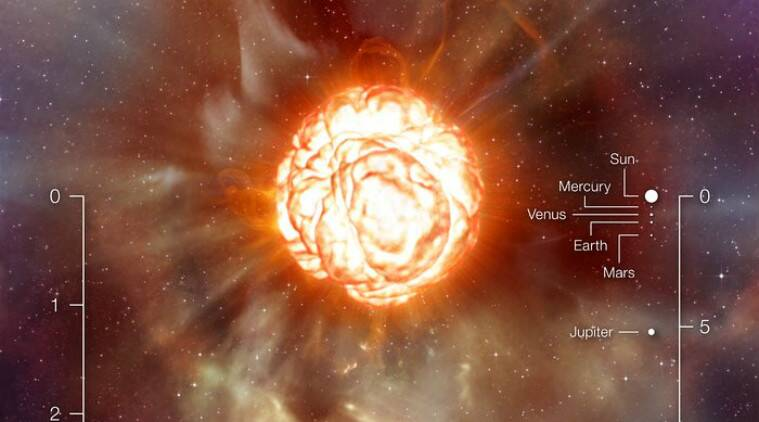 Betelgeuse, the changing star, Betelgeuse is changing