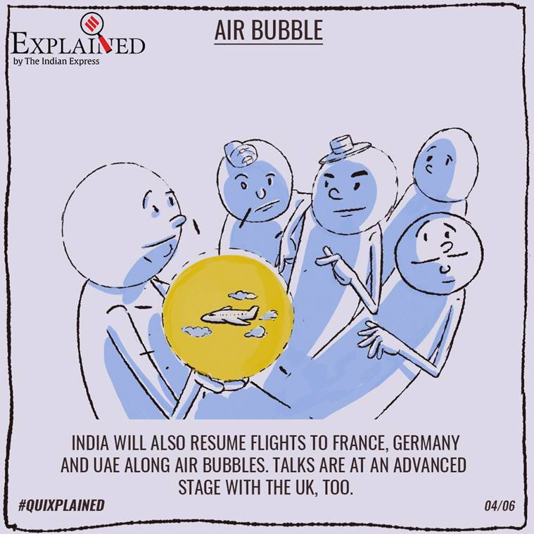 International flights, Air bubble, India's International flight resumption plan, Hardeep Singh Puri, what is aair bubble, Express Explained,
