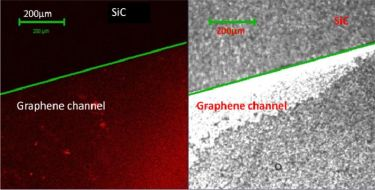 Images of graphene channels exposed to quantum-dot labelled antibodies
