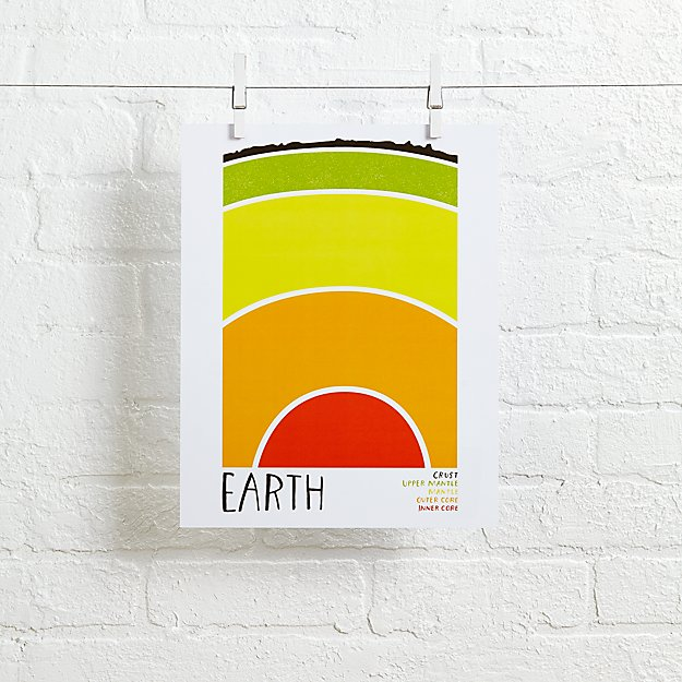 Earth Wall Art
