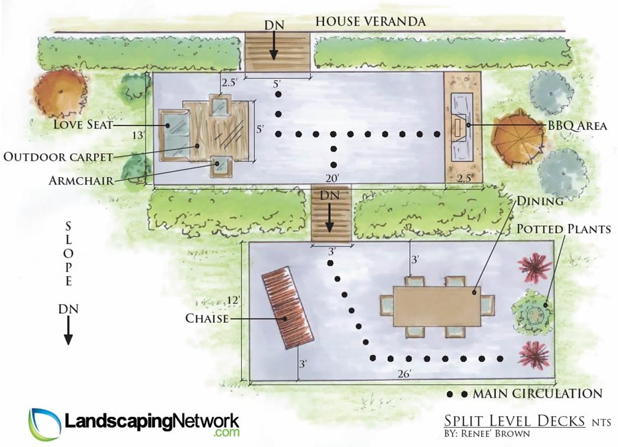 Patio Layout Ideas - Landscaping Network on Garden Patio Designs And Layouts id=66931