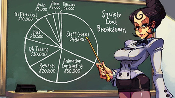 CostBreakdown