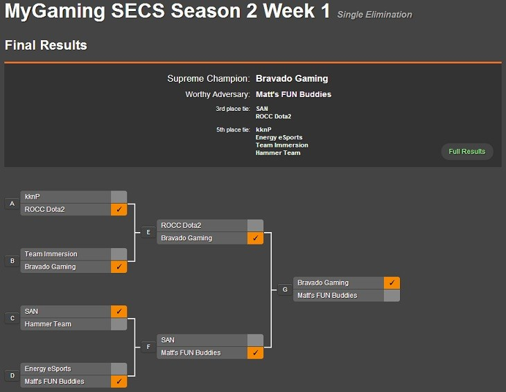 SECS season 2 week 1 results