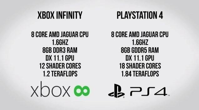 XboxvsPS4