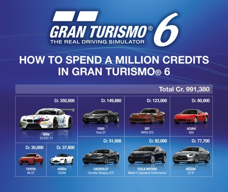 gt6microtransactions