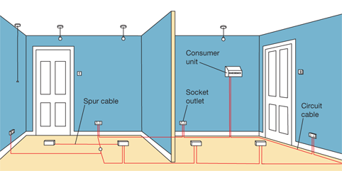 DIY0200?resize\\\\\\\=482%2C241 house wiring diagrams uk on house download wirning diagrams on kitchen wiring diagrams at panicattacktreatment.co