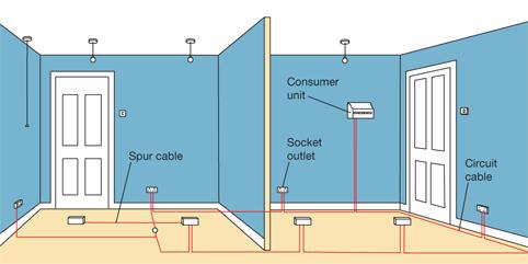 DIY0200?resize\\\\\\\=482%2C241 house wiring diagrams uk on house download wirning diagrams on uk house wiring diagram at soozxer.org