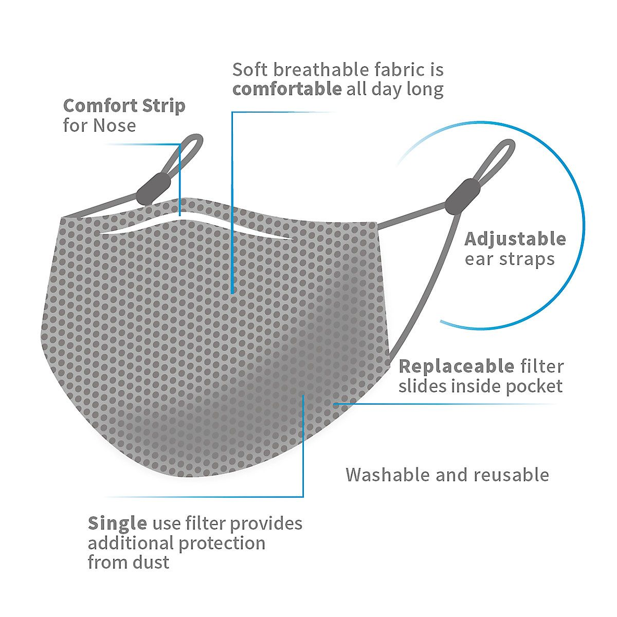 Reusable Face Mask Amp Replacement Filters