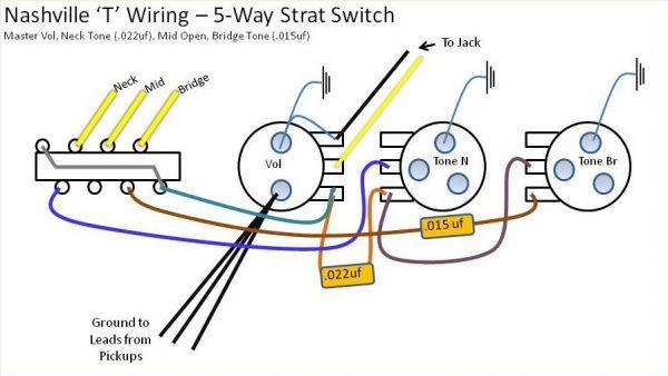jimmie vaughan strat wiring diagram  pietrodavicoit
