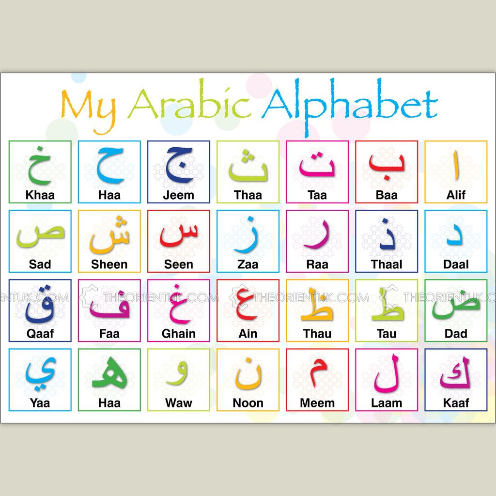 Arabic Alphabet Letters A2 Large Poster Learning For Kids