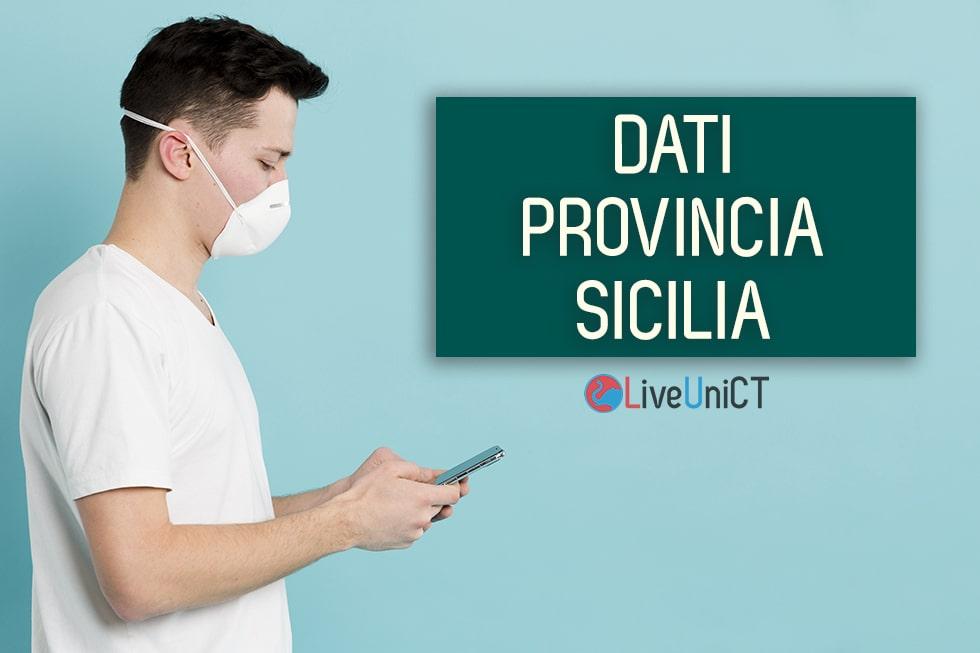 Coronavirus in Sicilia, 445 casi a Catania: i dati delle province