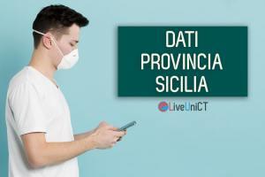 Coronavirus dati provincia Sicilia