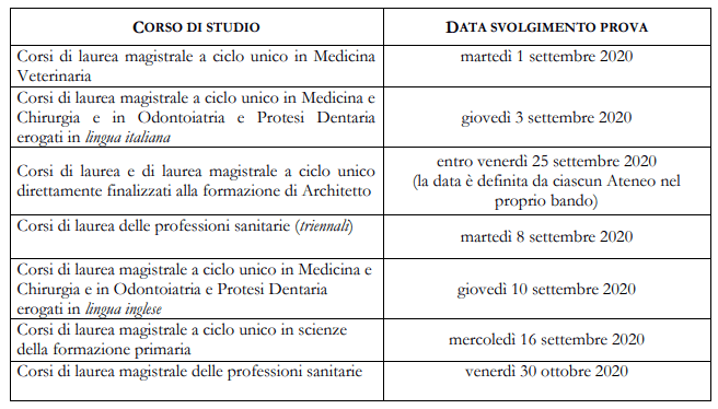 calendario test ammissione numero programmato