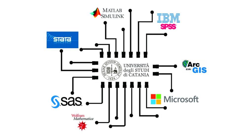 software gratuiti studenti unict
