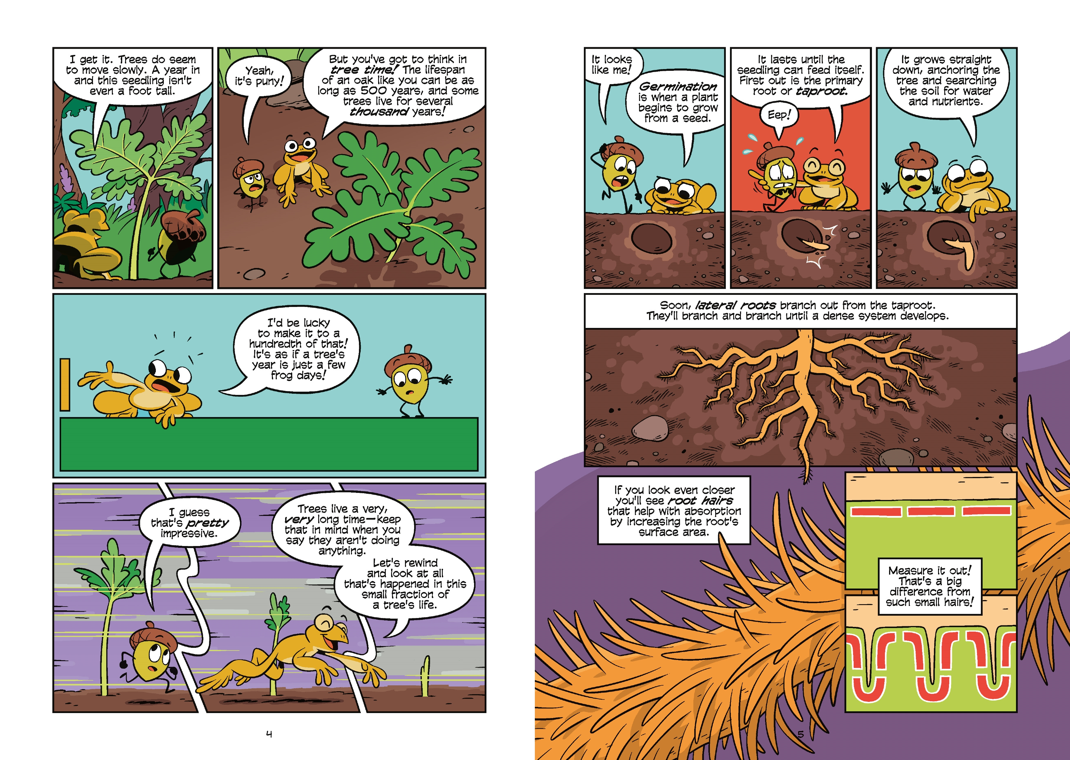 Science Comics Trees