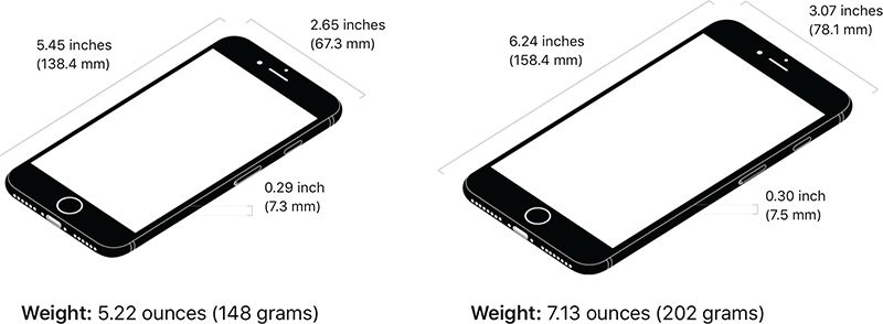 iphone 8 everything we know macrumors