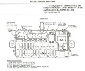 Honda Civic fuse diagram