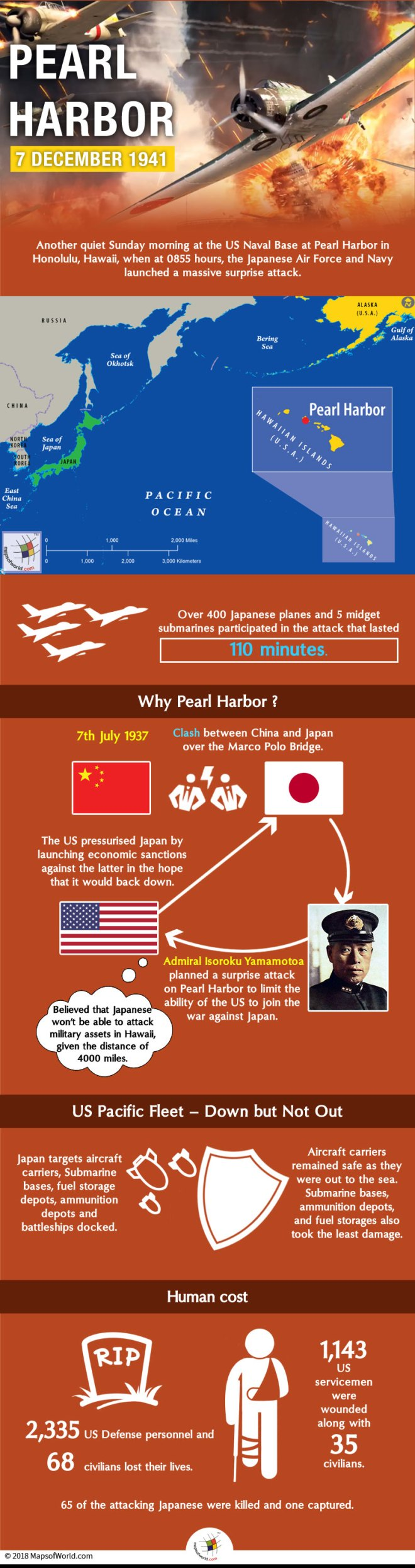 Over 400 Japanese planes and 5 midget submarines participated in the attack that lasted 110 minutes