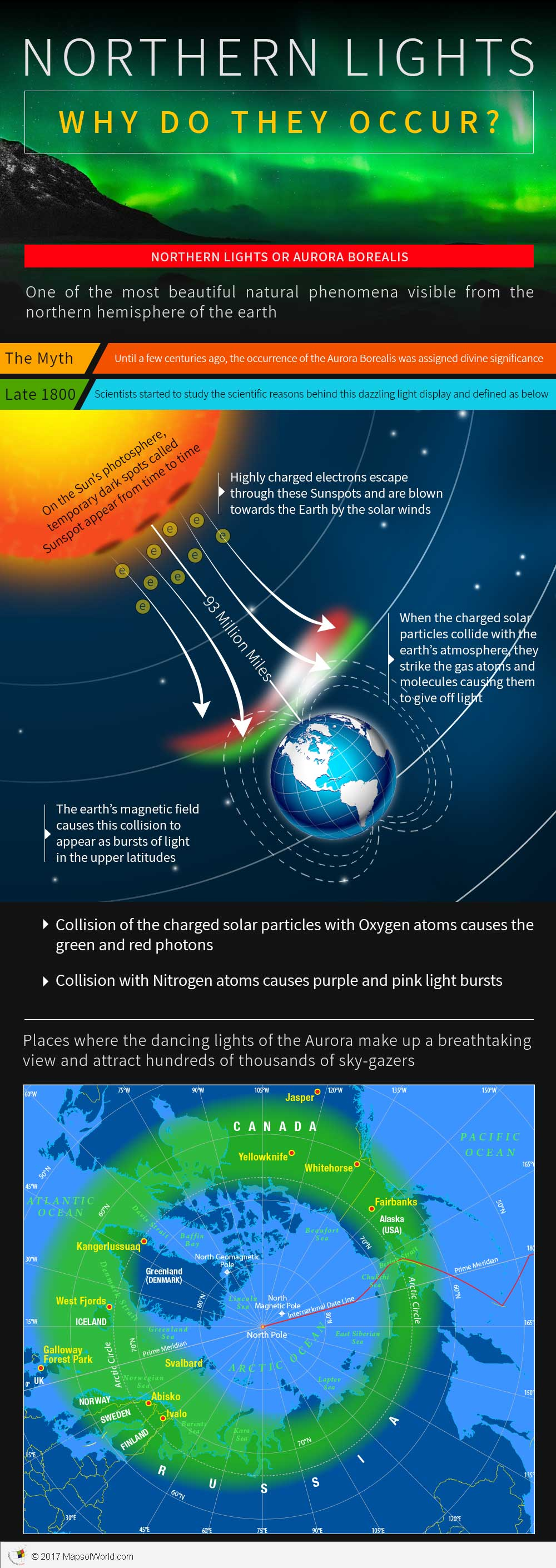 Infographic - What are Northern Lights