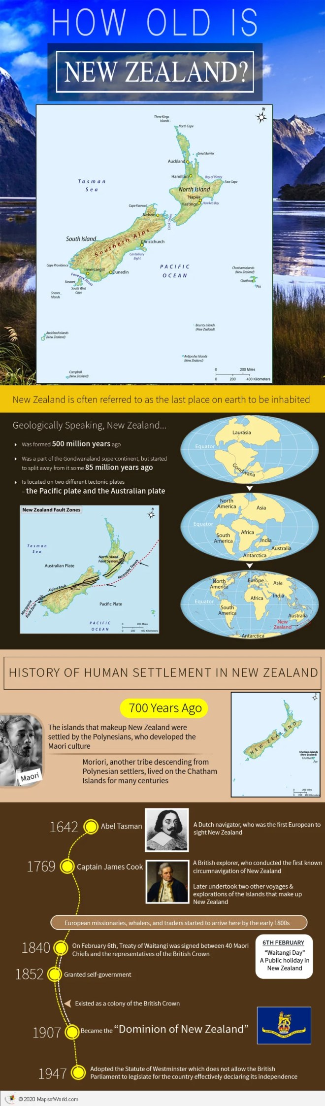 Infographic - How Old is New Zealand