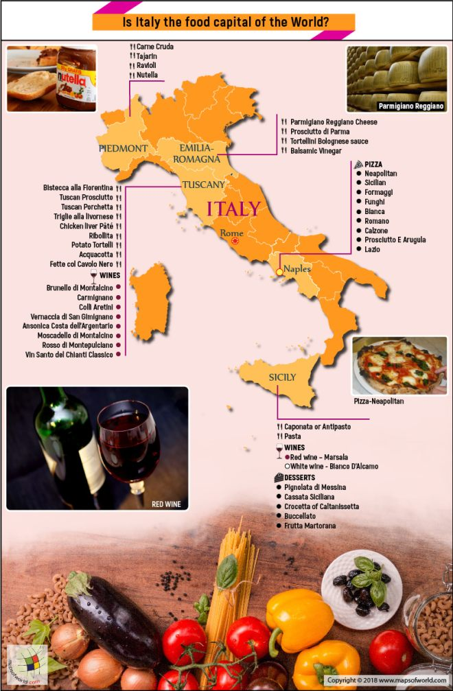 Is Italy The Food Capital Of The World Answers