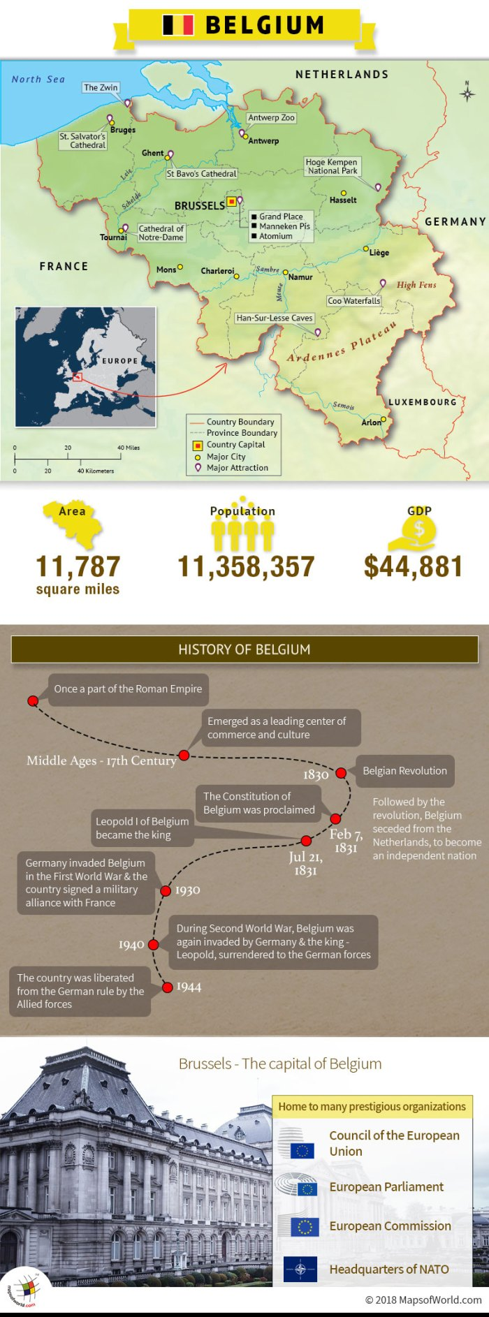 Infographic and Map on Belgium, a European Country
