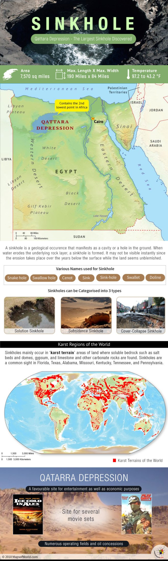Infographic and map on the largest sinkhole in the world