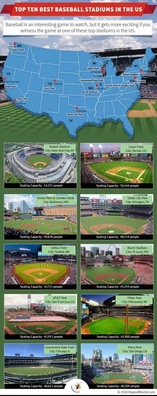 Infographic and map on Top 10 Baseball stadiums in the US