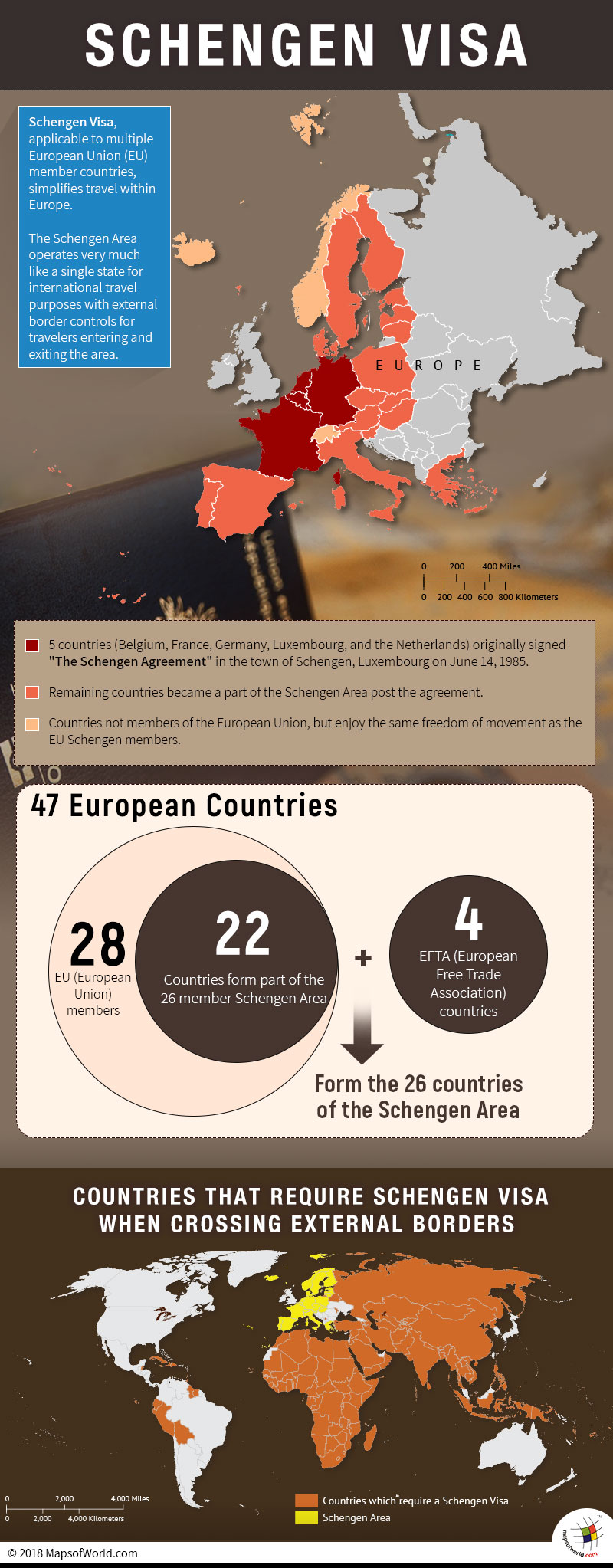 Infographic on Schengen visa
