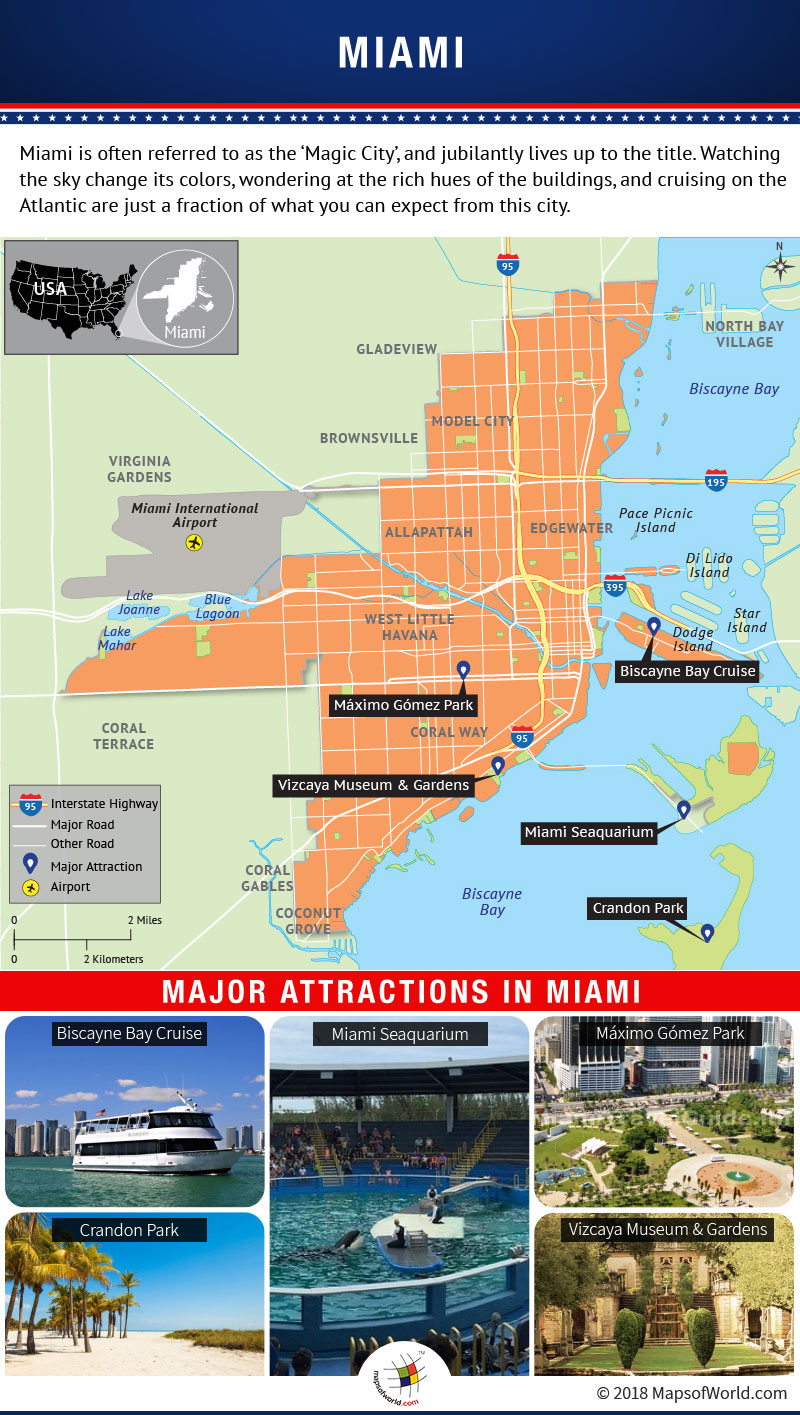 Infographic Depicting Miami Tourist Attractions