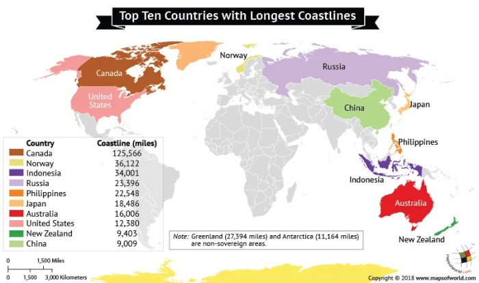 World Map depicting Countries with the longest coastline