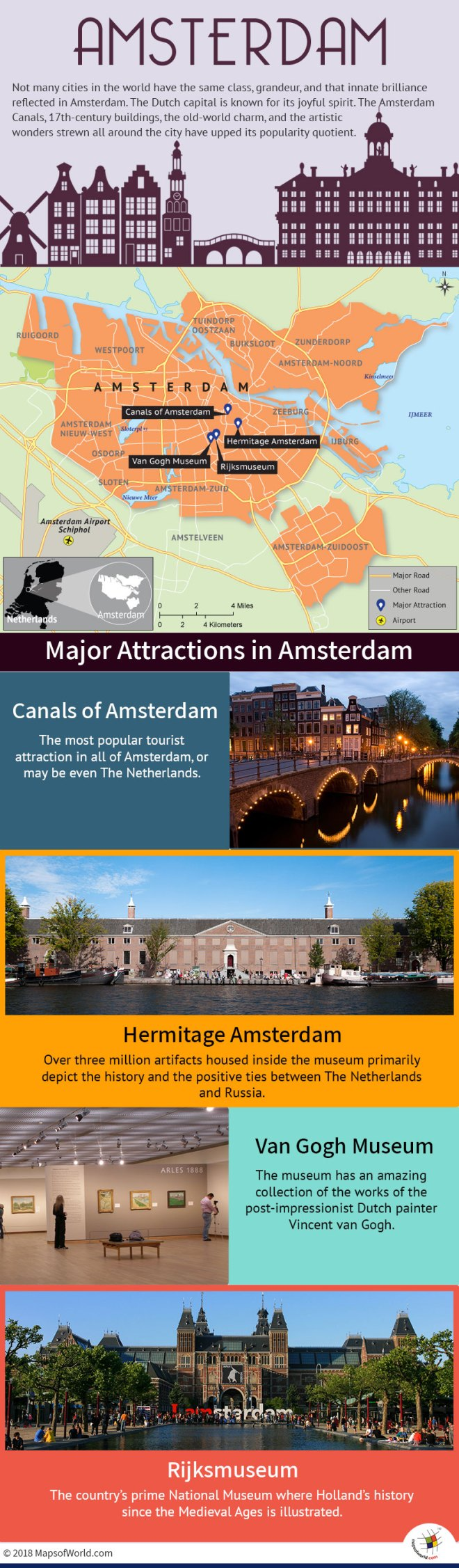 Infographic Depicting Amsterdam Tourist Attractions