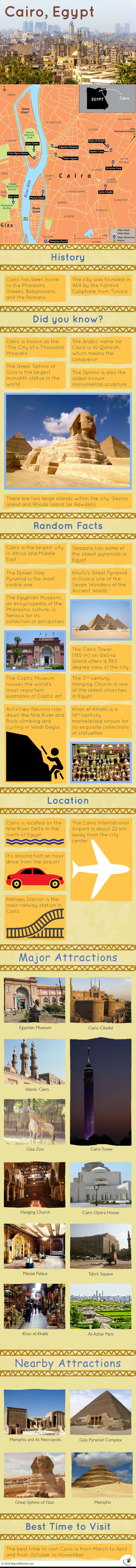 Infographic Depicting Cairo Tourist Attractions