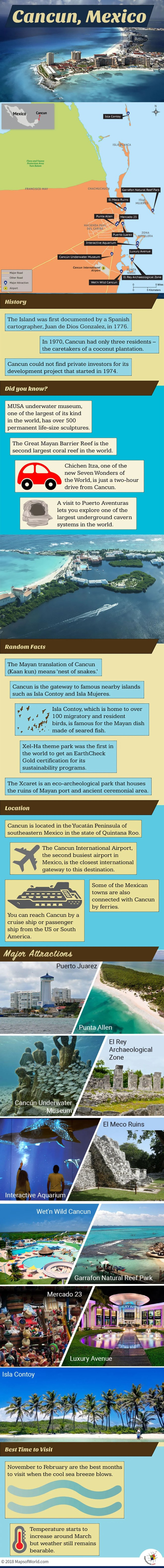 Infographic Depicting Cancún Tourist Attractions